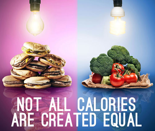 What Are Calories and How Does it Affect Our Lives?