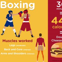 Should You Be Counting Calories?