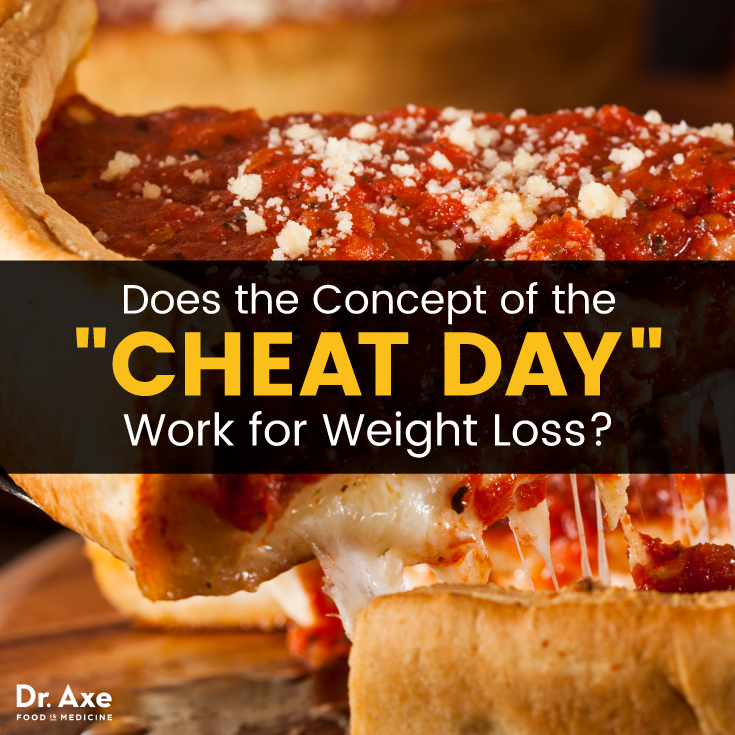 Is It Ok To Have A Cheat Day When On A Calorie Restricted Diet?